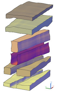 stratigraphy_3D-11